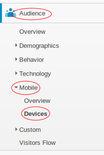 Google Analytics audience mobile devices