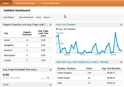 Google Analytics home screen