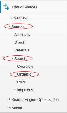 Organic traffic sources sidebar button