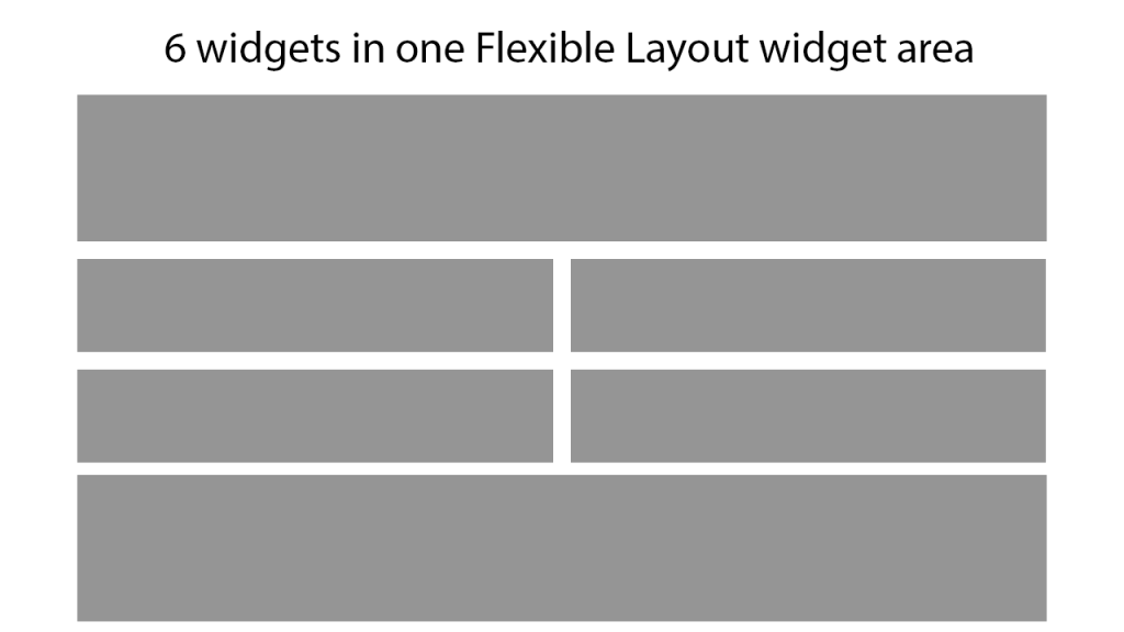6 Box Flexible Layout in Altitude Pro Theme by StudioPress