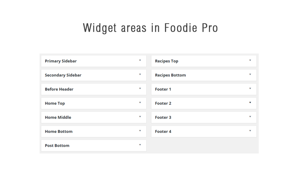 Widget areas in Foodie Pro