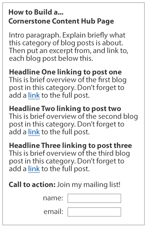 A typicle Cornerstone Content hub page