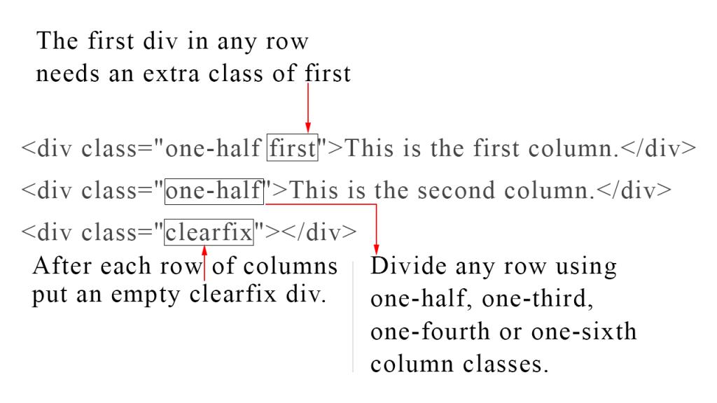 How Genesis Column class code works