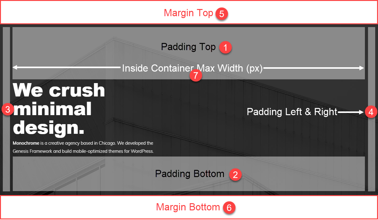 The margin, padding and inner width settings for our container block